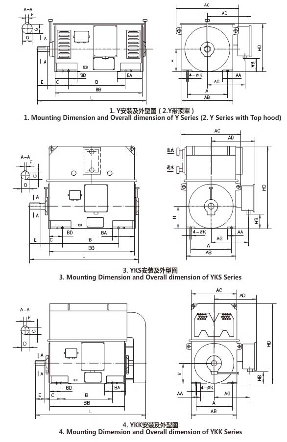 y.ykk.yks系列高压三相异步电动机(h355~630)